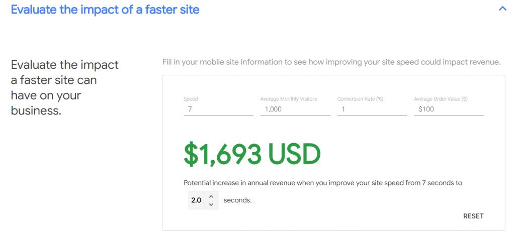Impacto de negocio respecto la mejor de carga de la web